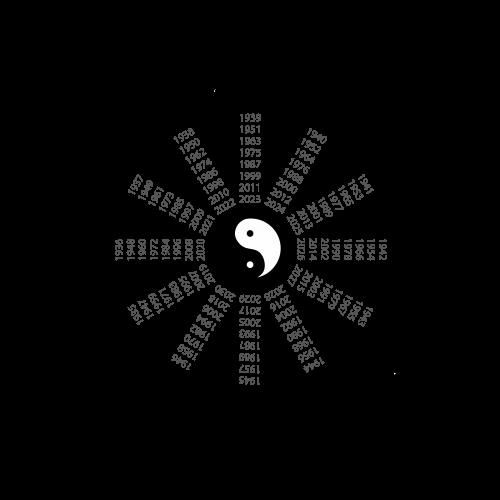 طالع بینی چینی